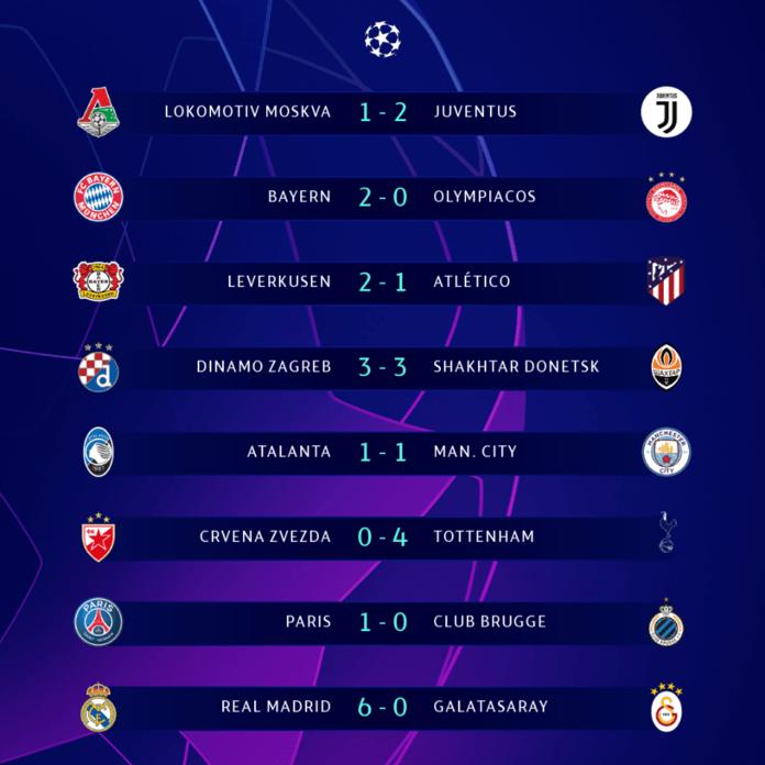 Шампионска лига резултати